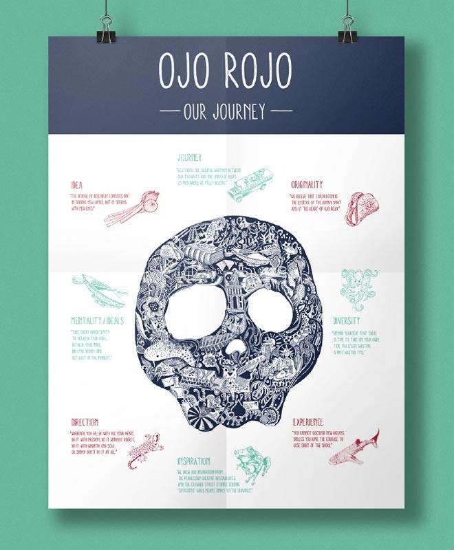 OjoRojo-brand poster