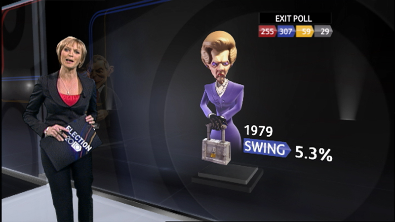 Election_Swing