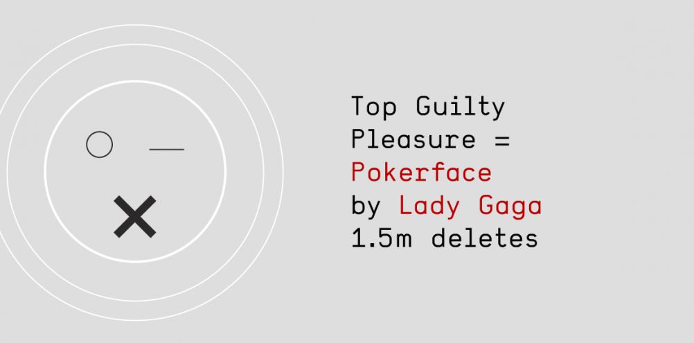 guiltys