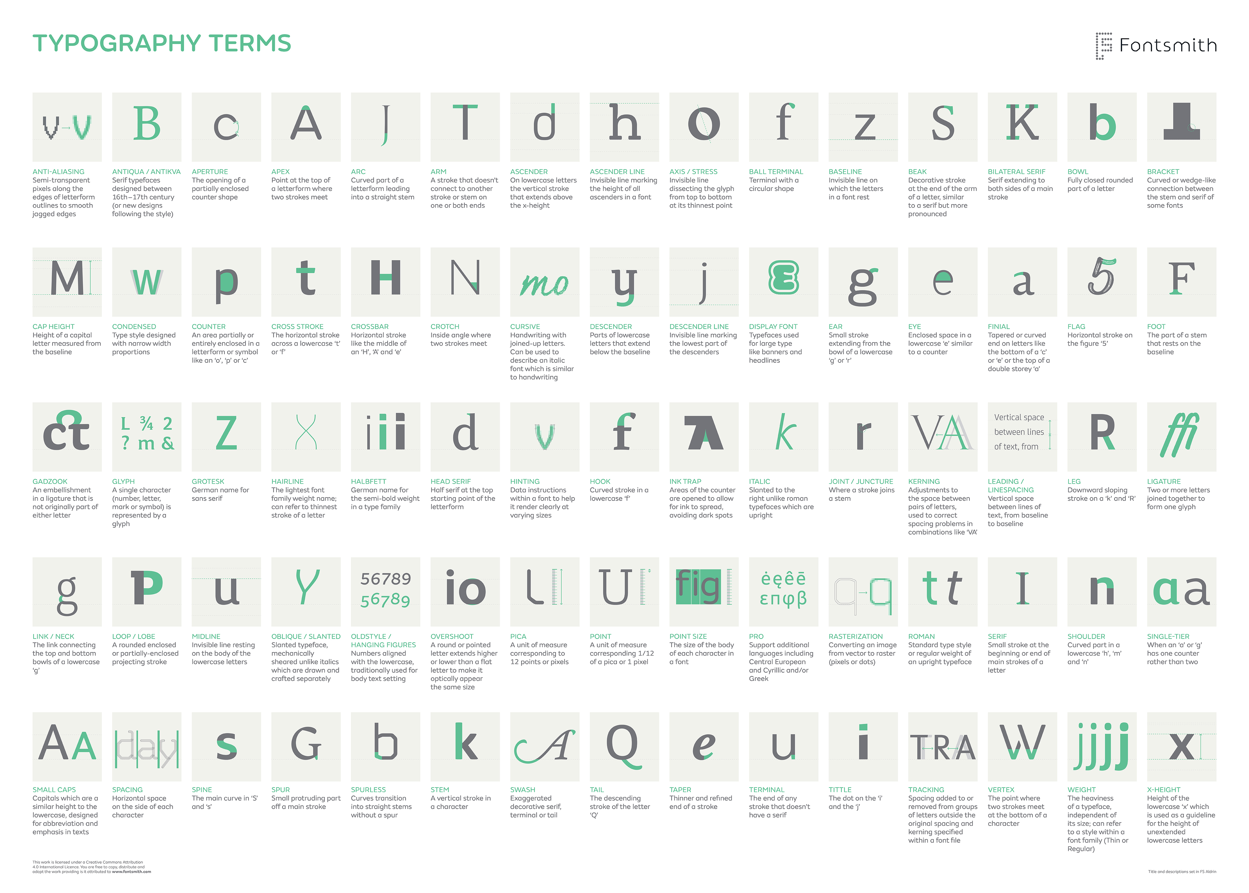 the a z of typographic terms by fontsmith