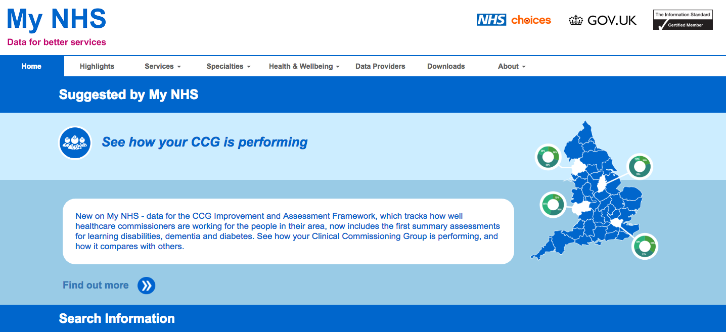 The current MyNHS website