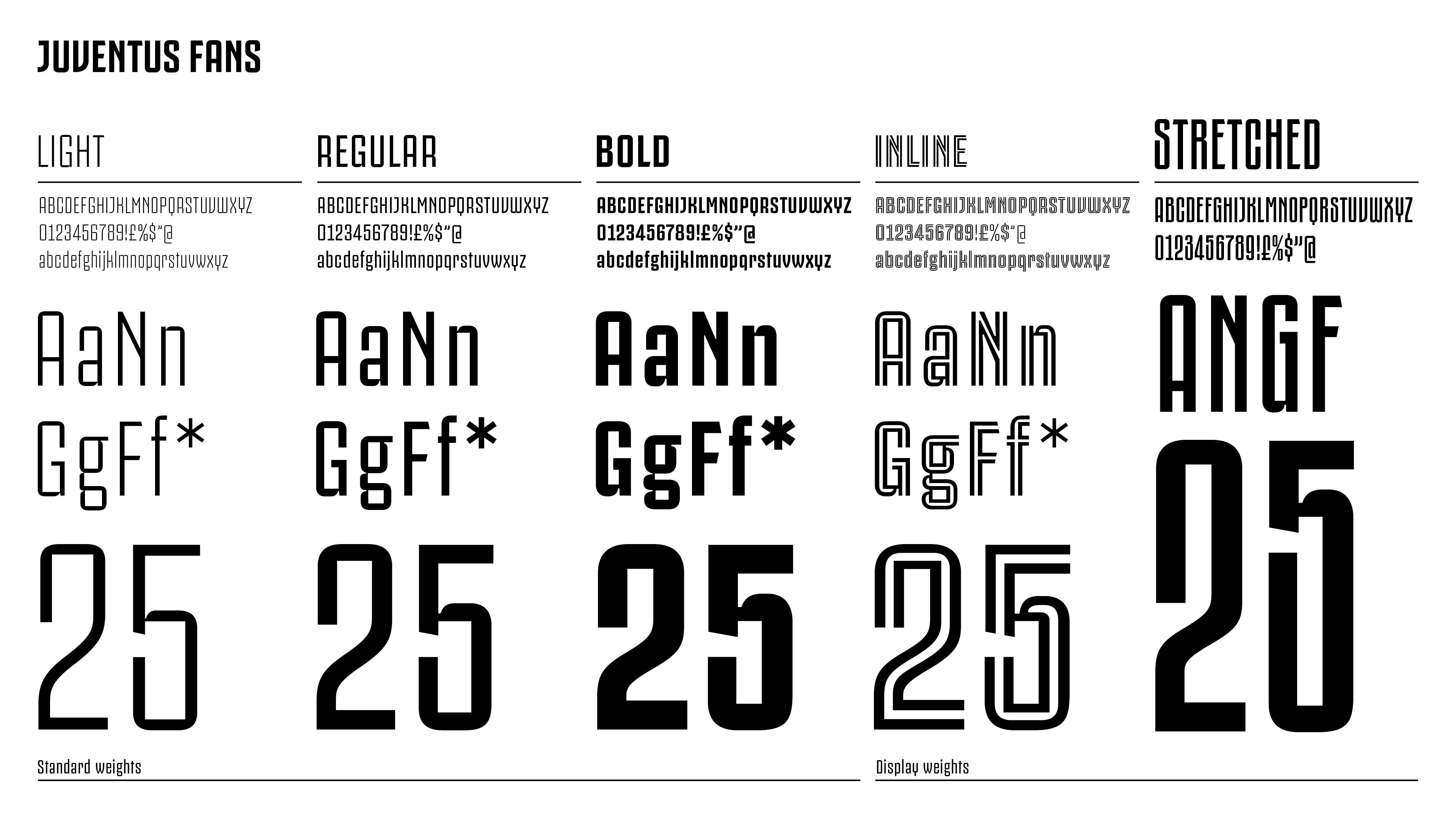 Juventus Fans Type Line Ups - Interbrand Milan