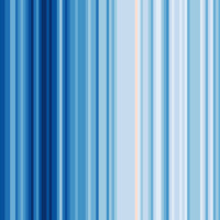 warming-stripes