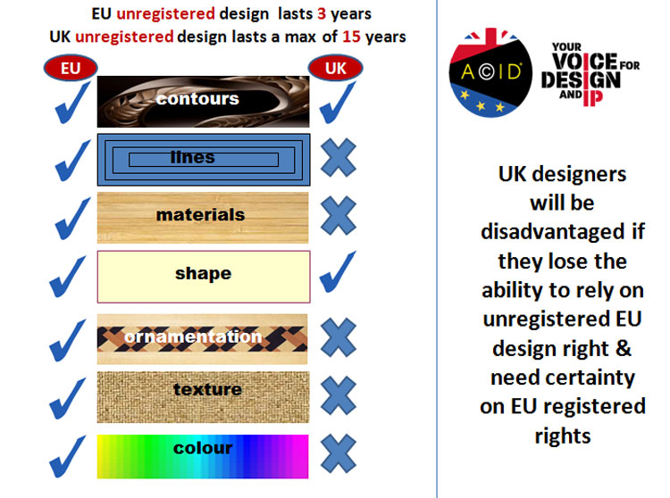 UK will seek unregistered design rights protection across EU in Brexit negotiations | Design Week