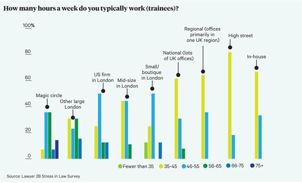 L2B_Stress_Graph_3