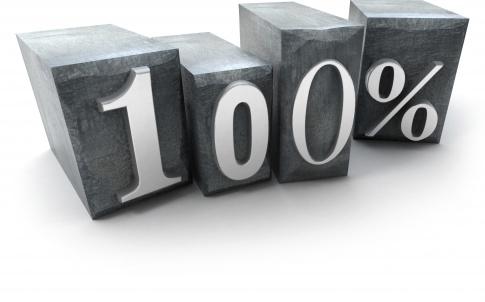 100 percent per cent