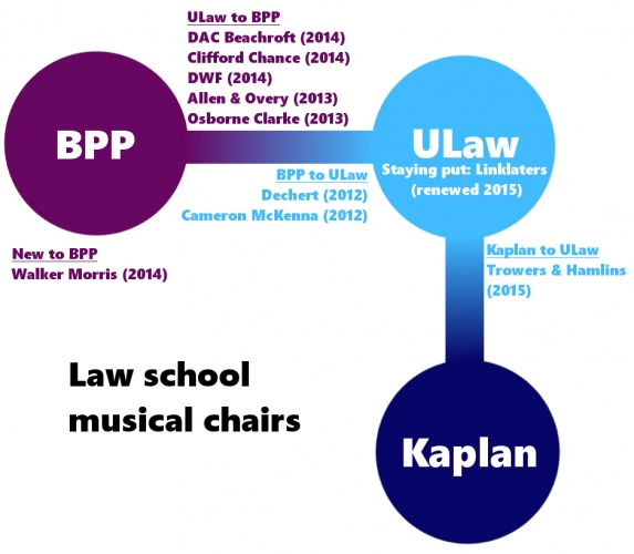 ULaw Kaplan BPP