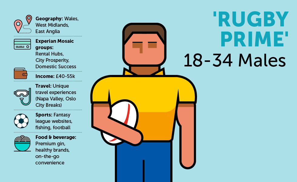 rugby cards RUGBY PRIME
