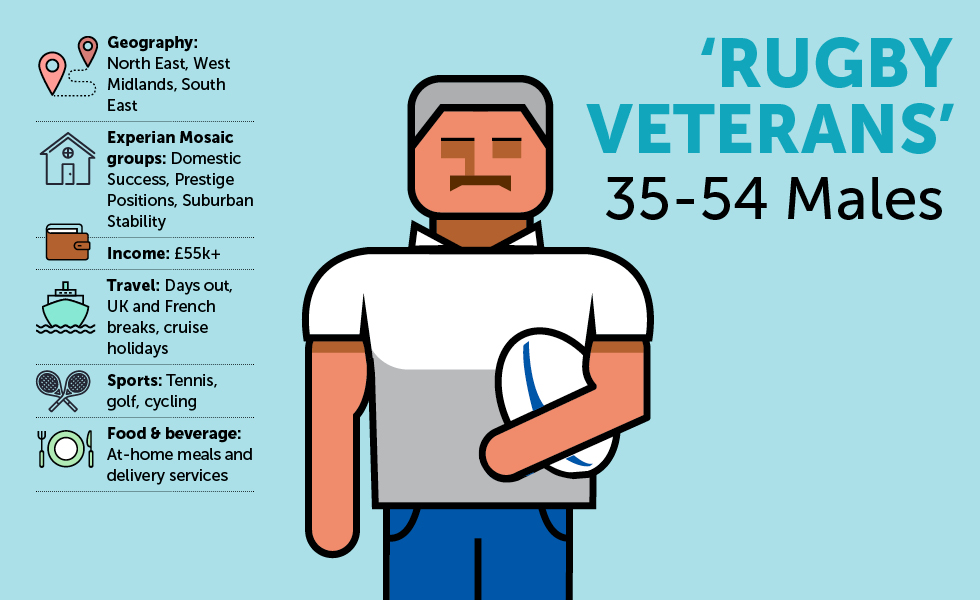 rugby cards RUGBY VET