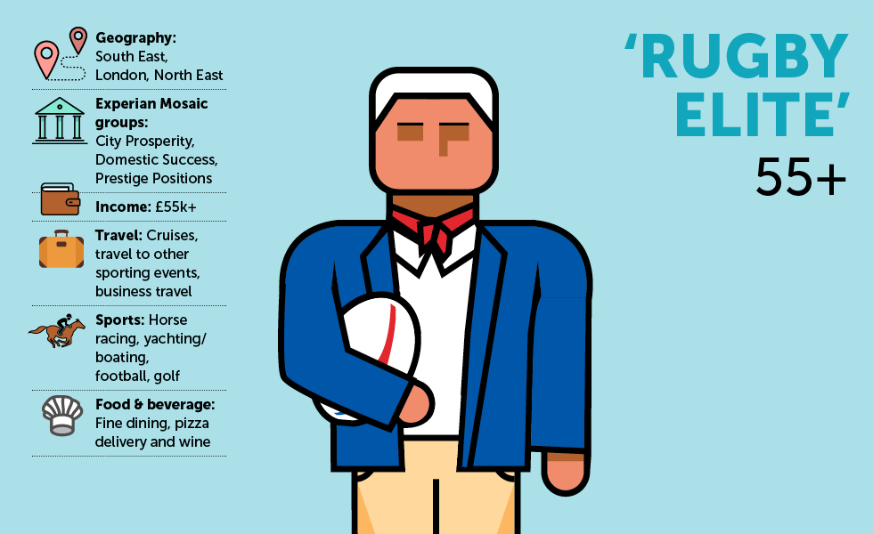 rugby cards RUGBY ELITE