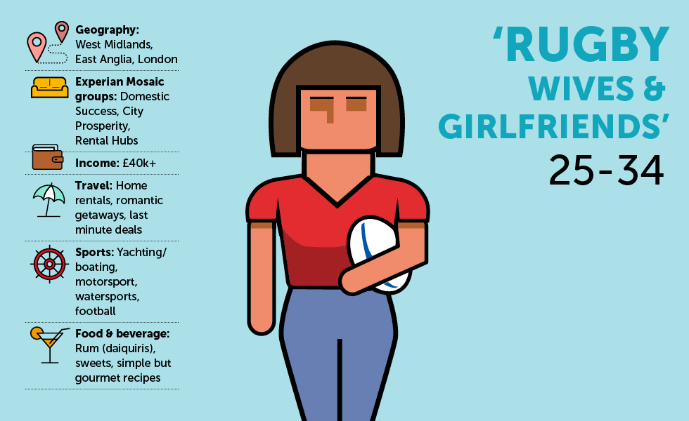 rugby cards RUGBY WAGS