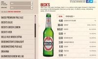 Becks_ABinBev_calories