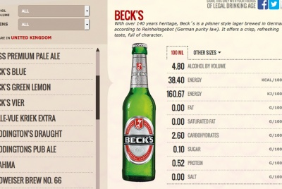 Becks_ABinBev_calories