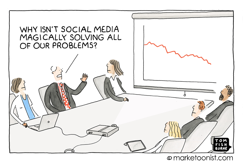 Social Media, Marketoonist