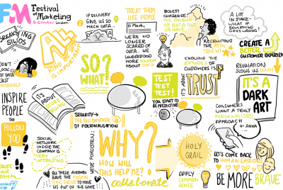 Natalia Talkowska of Natalka Design captured insights from the roundtable in a Sketch Note created using 'Squid' software.