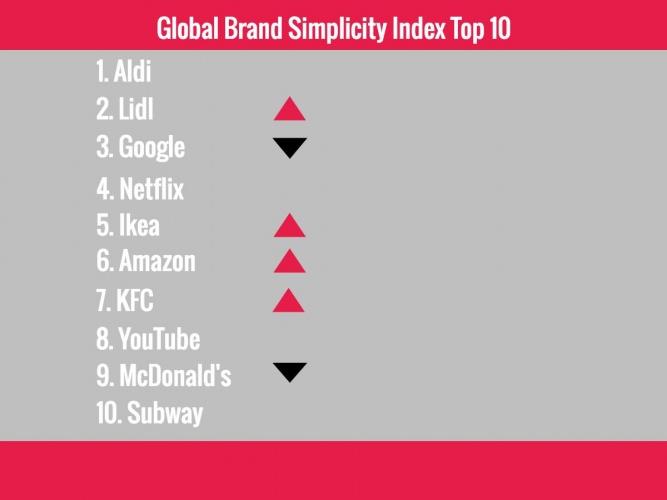 top degrees of 2017 craigslist customer service number