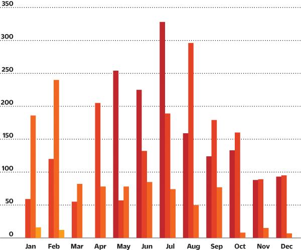 MM-p16-Bar-Chart-2