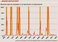WEB_120516_News_Graph3