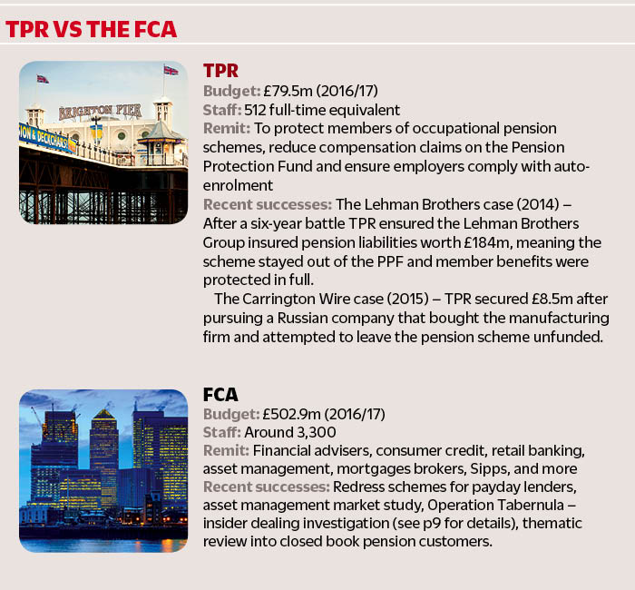 Changing of the guard: Is TPR up to the job of regulating