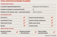 Dynamicplannerstats