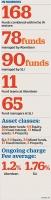 Aberdeen and Standard Life chart 3