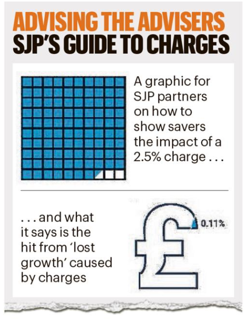 Blog: A blueprint for a fairer SJP - Money Marketing