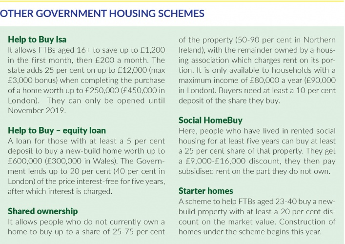 Govt schemes