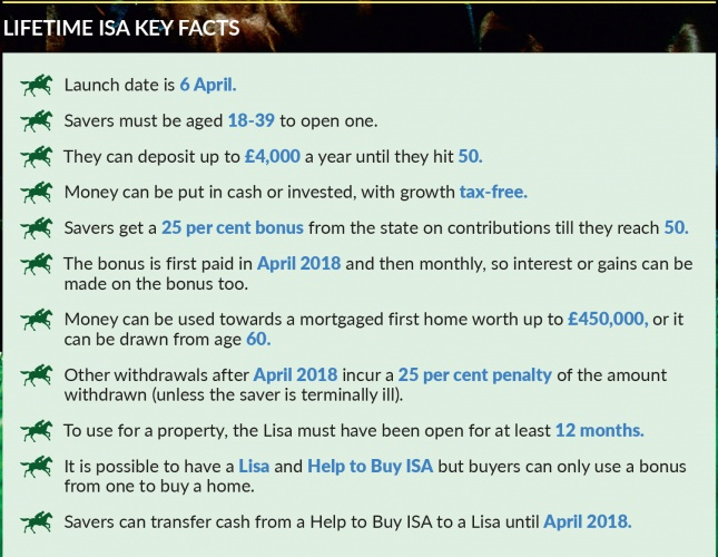 Lisa key facts