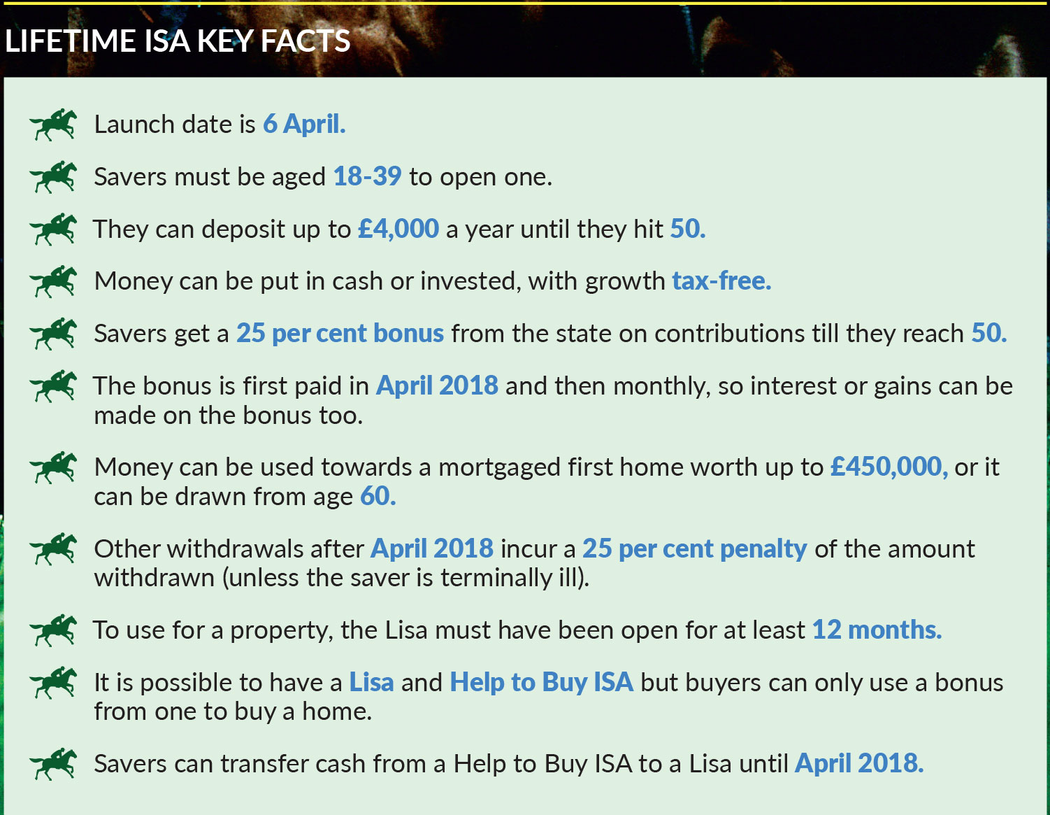 Lisa key facts - Mortgage Strategy