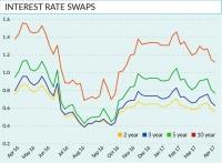 MarketwatchGraph