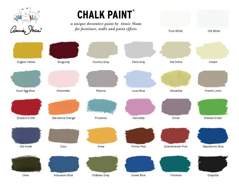 Chalk Paint Annie Sloan Amazon