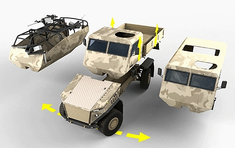 The assemblies of the Ocelot light protected patrol vehicle can be changed and fitted in 30 minutes to customise it for specific missions