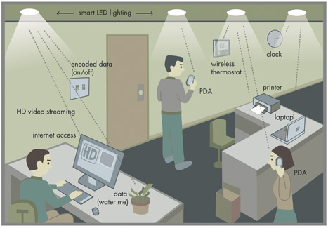 17d2d92de8cf Ray of light: the US company claims that the LVX system saves up to 80 per  cent on costs