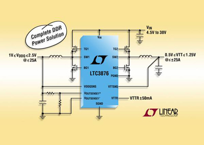 complete ddr power solution circuit diagram templatedata sheet ltc3876 complete ddr power solution from linear