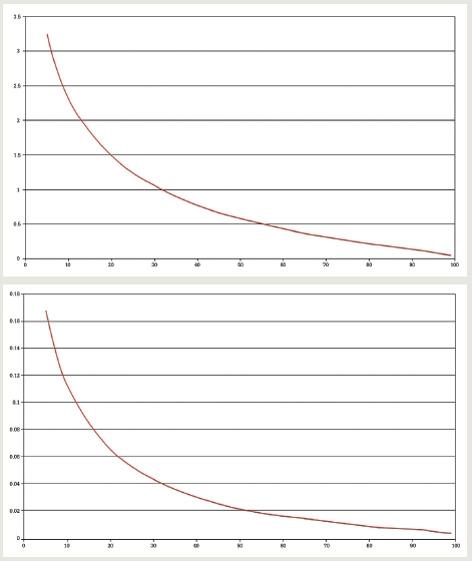 /i/d/r/line_graph.jpg