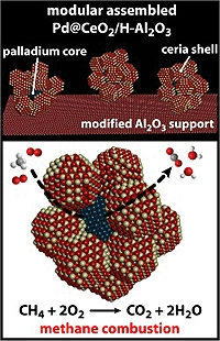 A representation of the newly developed catalyst on an aluminium oxide surface depicts the core-shell structure