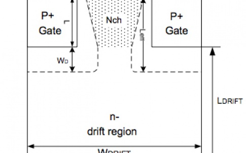 Cross section of a vertical JFET
