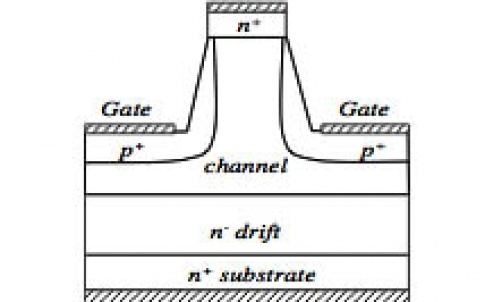 Device structure of SiC vertical-channel JFET