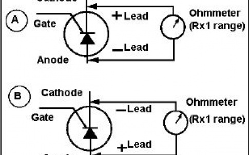 Ohmmeter connections