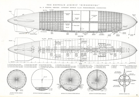 Line drawing of The Hindenburg airship