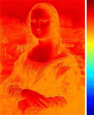 The Mona Lisa, with representation of the temperature that needs to be applied at each position on the surface to get the appropriate final result. The modelling helps determine what temperatures to use during the TCNL process