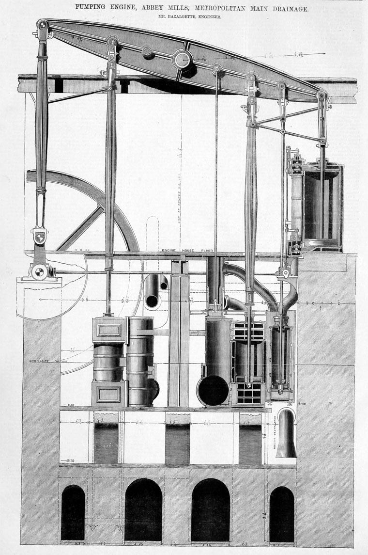 Abbey Mills engine