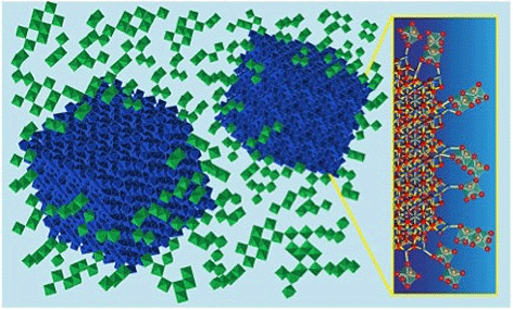 Nanocrystals of indium tin oxide (shown here in blue) embedded in a glassy matrix of niobium oxide (green) form a composite material that can switch between NIR-transmitting and NIR-blocking states with a small jolt of electricity. A synergistic interacti