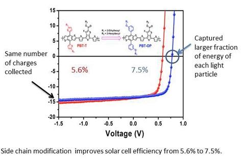 /x/u/n/TE_Solar_cell.jpg