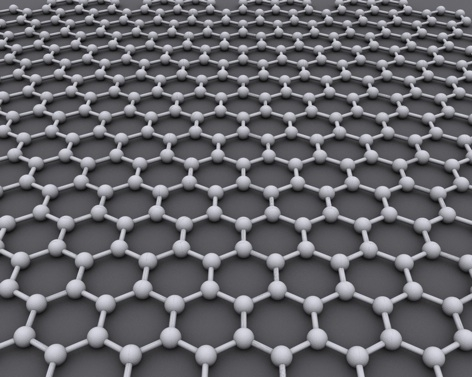 graphene production