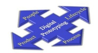 Four dimensions of digital prototyping expansion
