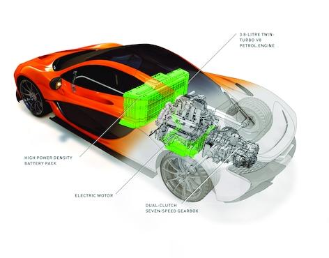 Inside the McLaren P1