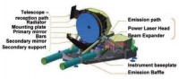 ATLID instrument overview