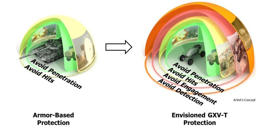 /v/i/w/DARPA_future_tank_diagram.jpg
