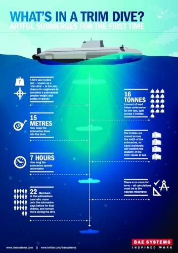 /v/i/k/TE_Astute_infographic.jpg